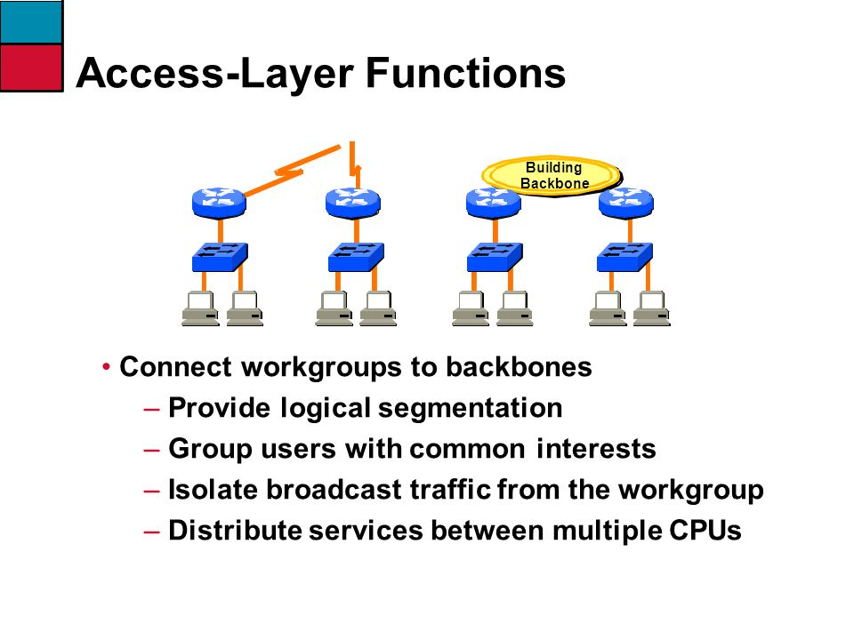 Access-Layer Functions