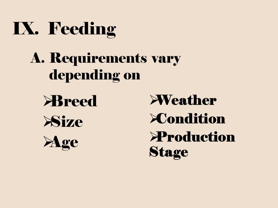 IX. Feeding Breed Size Age Requirements vary depending on Weather