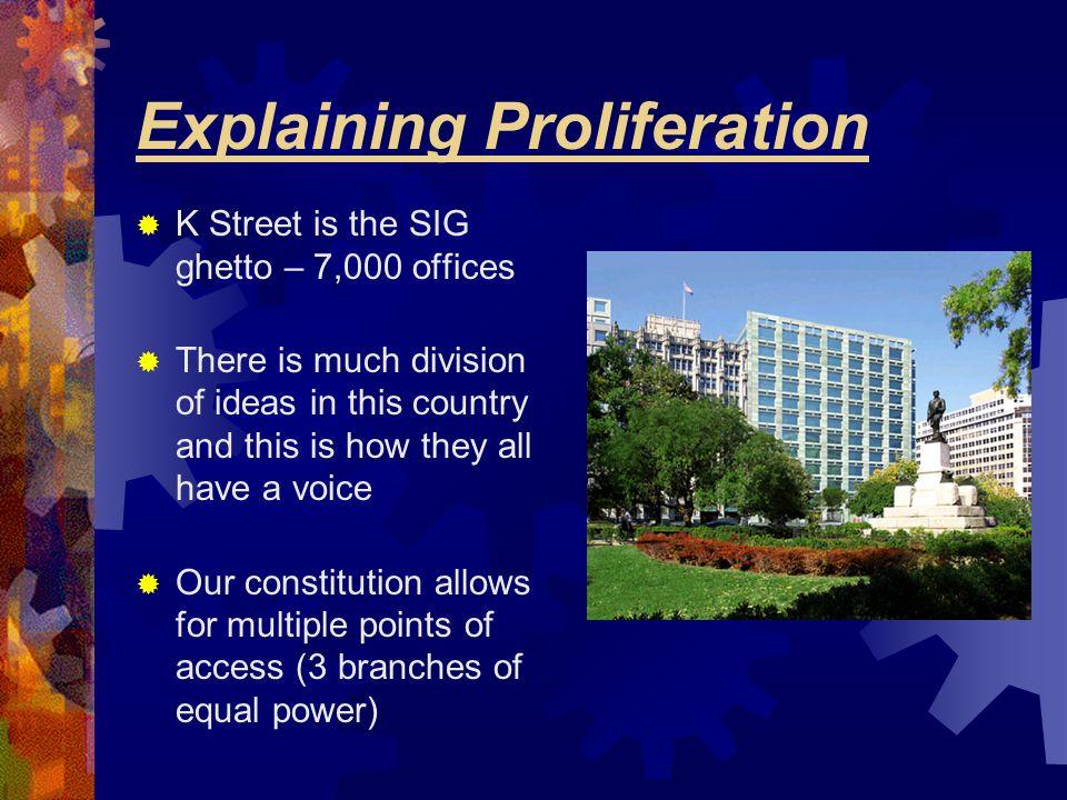 Explaining Proliferation