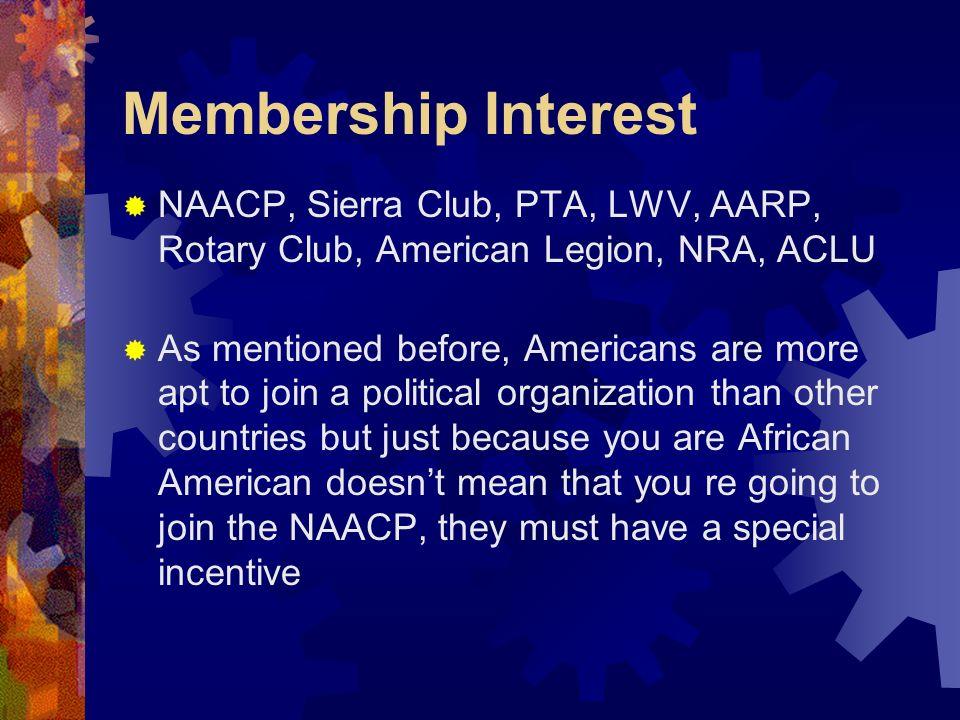 Membership Interest NAACP, Sierra Club, PTA, LWV, AARP, Rotary Club, American Legion, NRA, ACLU.