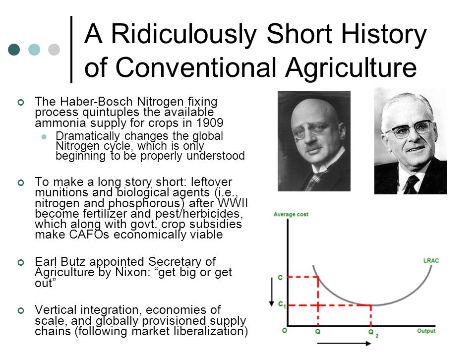 A Ridiculously Short History of Conventional Agriculture