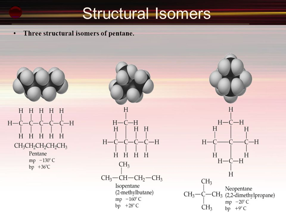 Structural Isomers Three structural isomers of pentane.