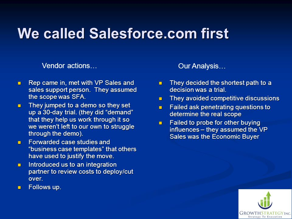 We called Salesforce.com first