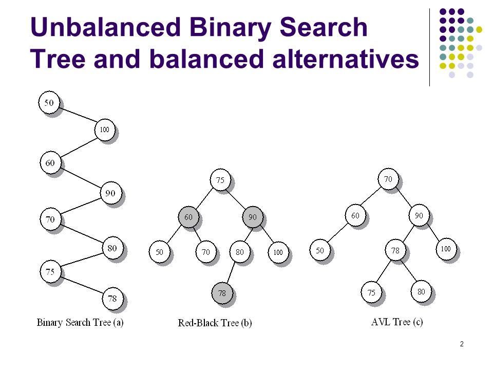 Unbalanced Binary Search Tree and balanced alternatives