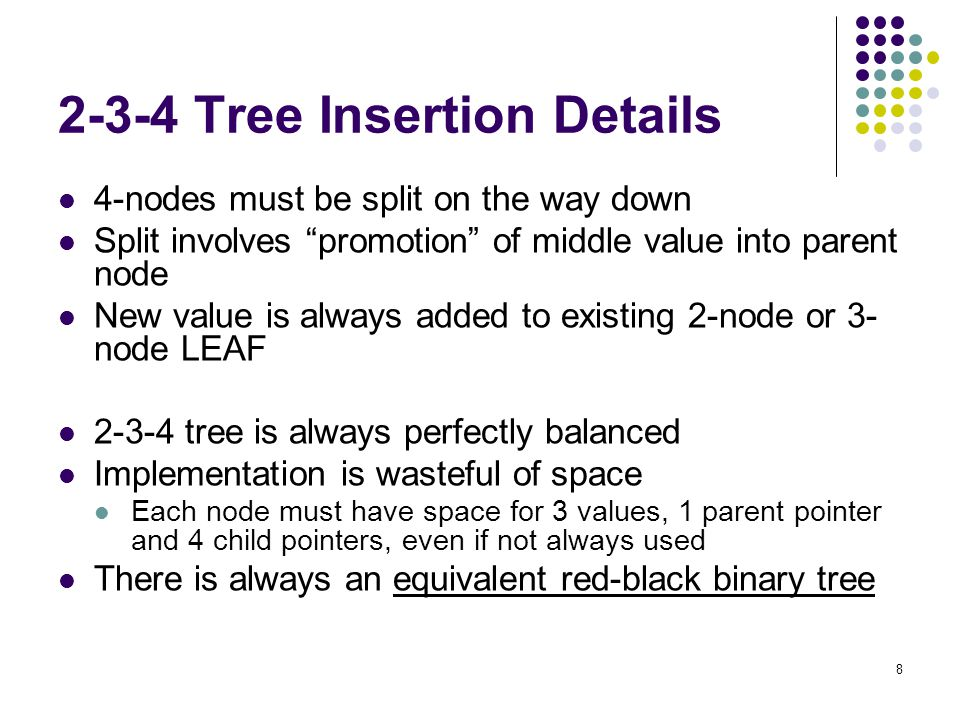 2-3-4 Tree Insertion Details