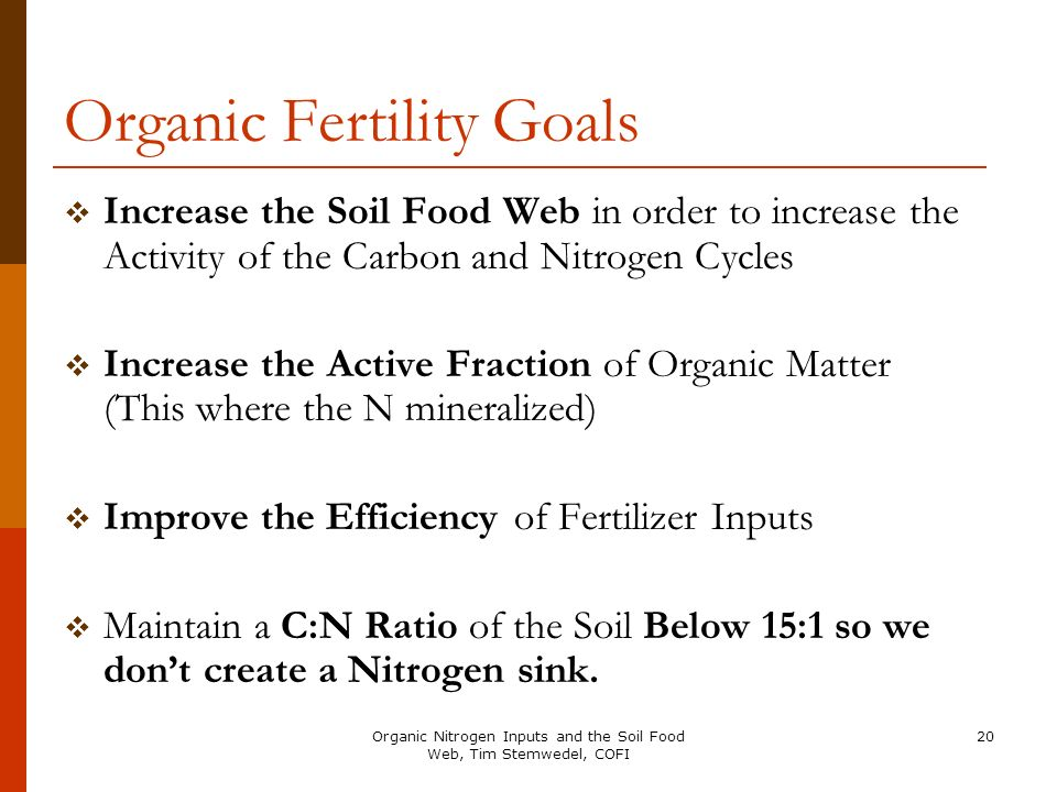 Organic Fertility Goals