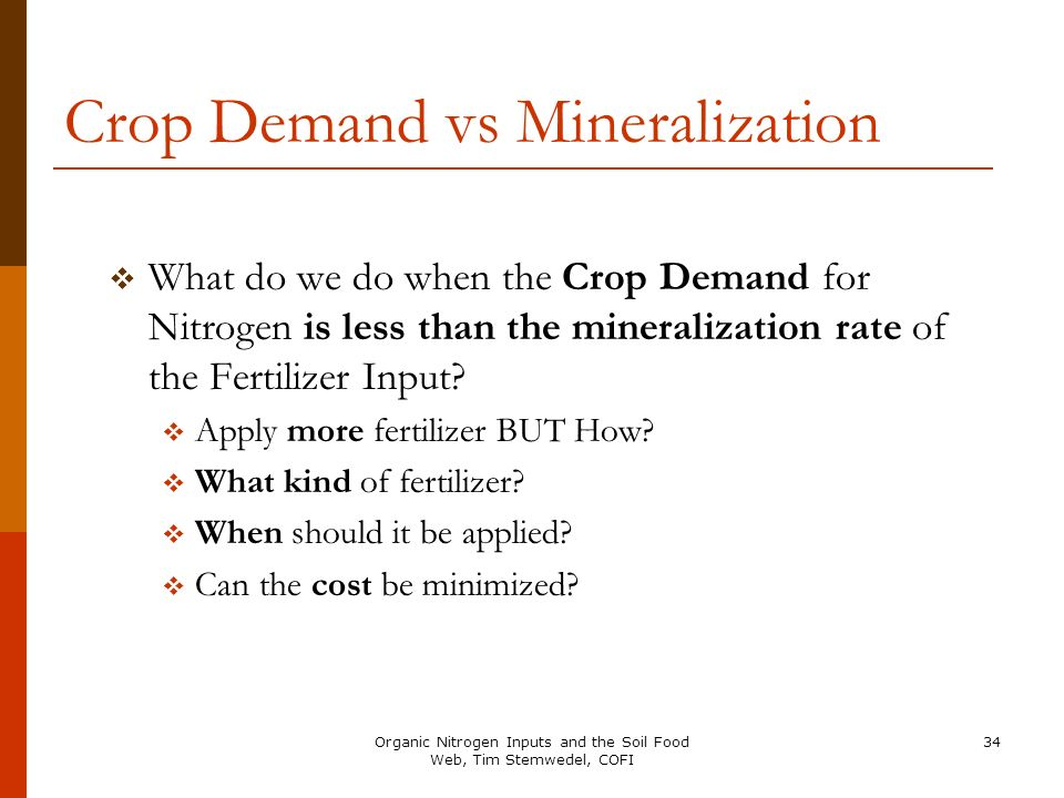 Crop Demand vs Mineralization