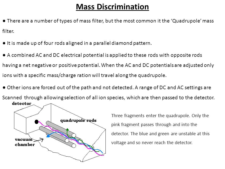 Mass Discrimination ● There are a number of types of mass filter, but the most common it the 'Quadrupole' mass filter.