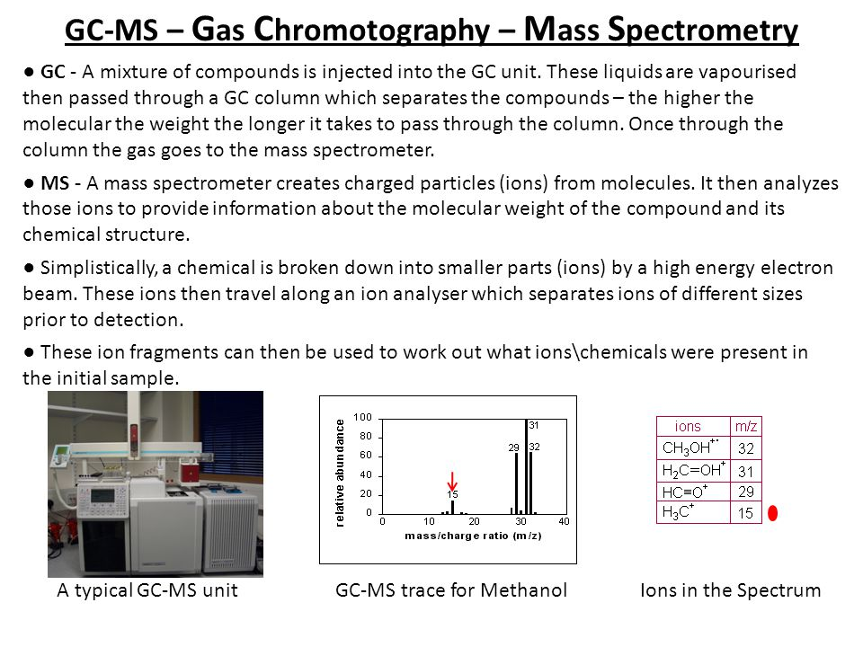 GC-MS – Gas Chromotography – Mass Spectrometry