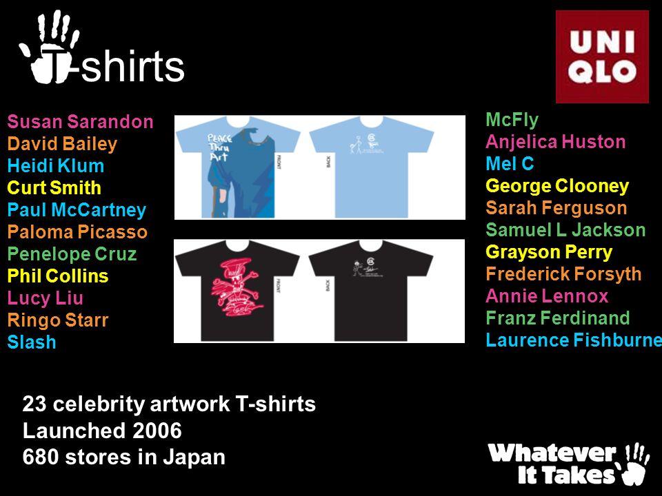 T-shirts Susan Sarandon. David Bailey. Heidi Klum. Curt Smith. Paul McCartney. Paloma Picasso.