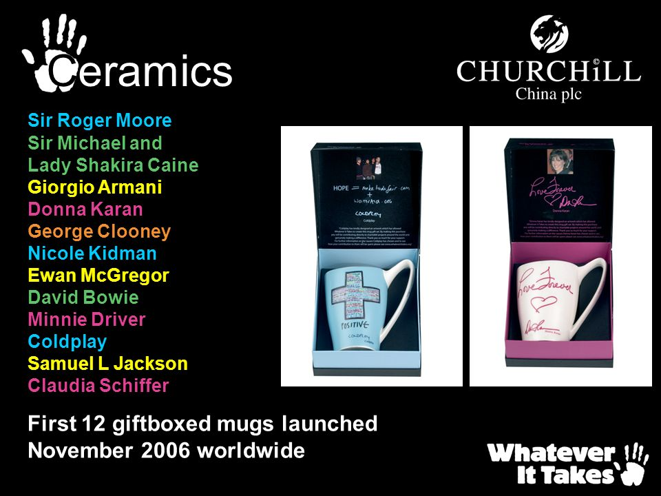 Ceramics First 12 giftboxed mugs launched November 2006 worldwide