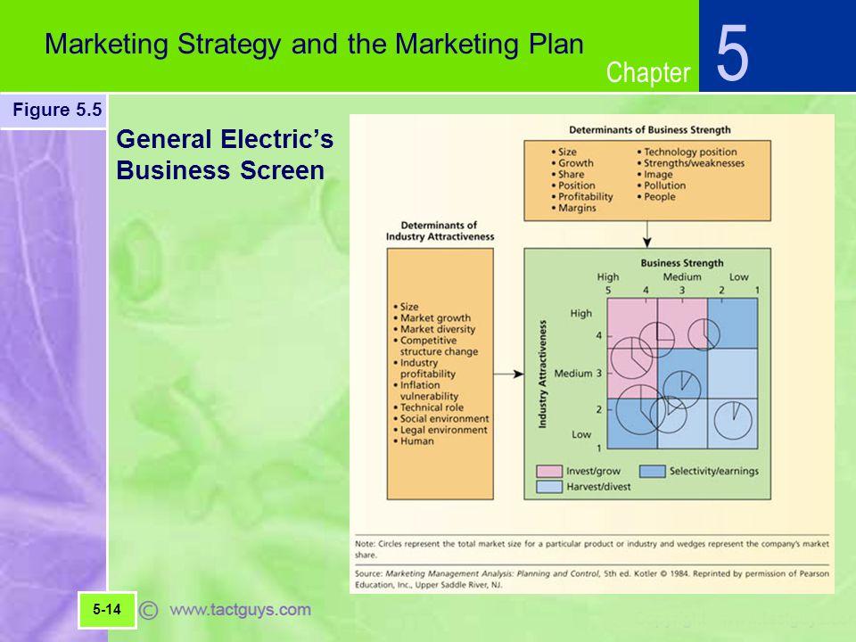 electrical floor plan uk marketing strategy and the marketing plan - ppt video ... electrical marketing plan #3