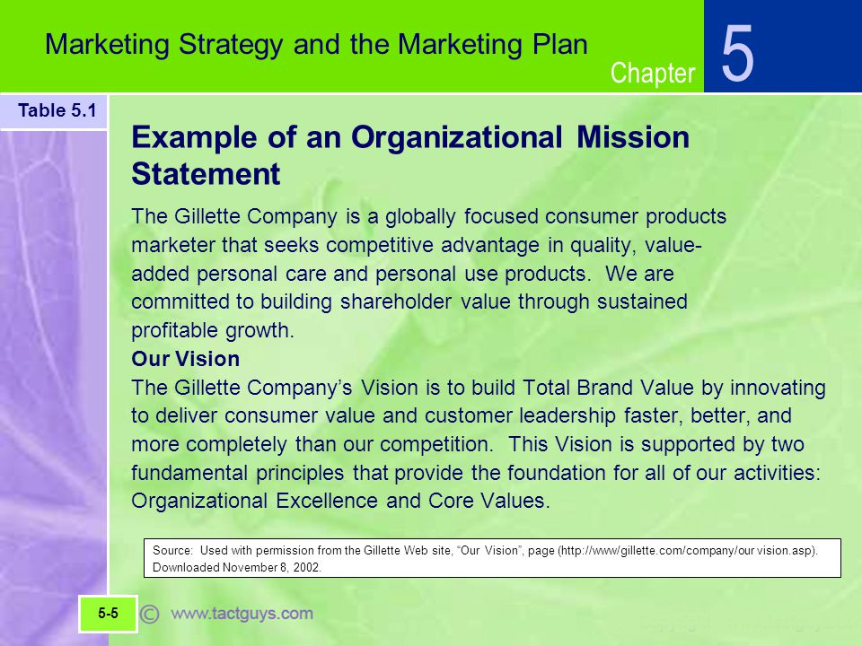 Example of an Organizational Mission Statement