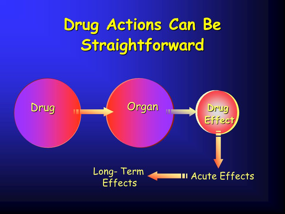 Drug Actions Can Be Straightforward