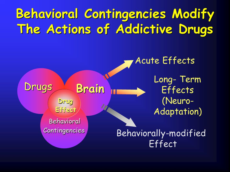 Behavioral Contingencies Modify The Actions of Addictive Drugs