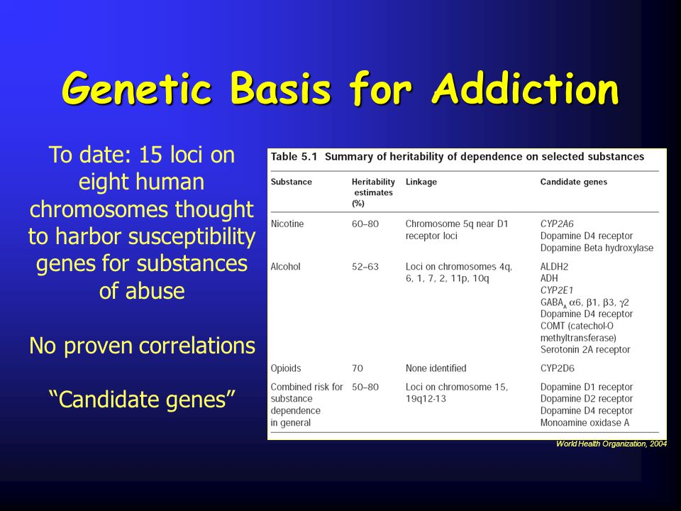 Genetic Basis for Addiction