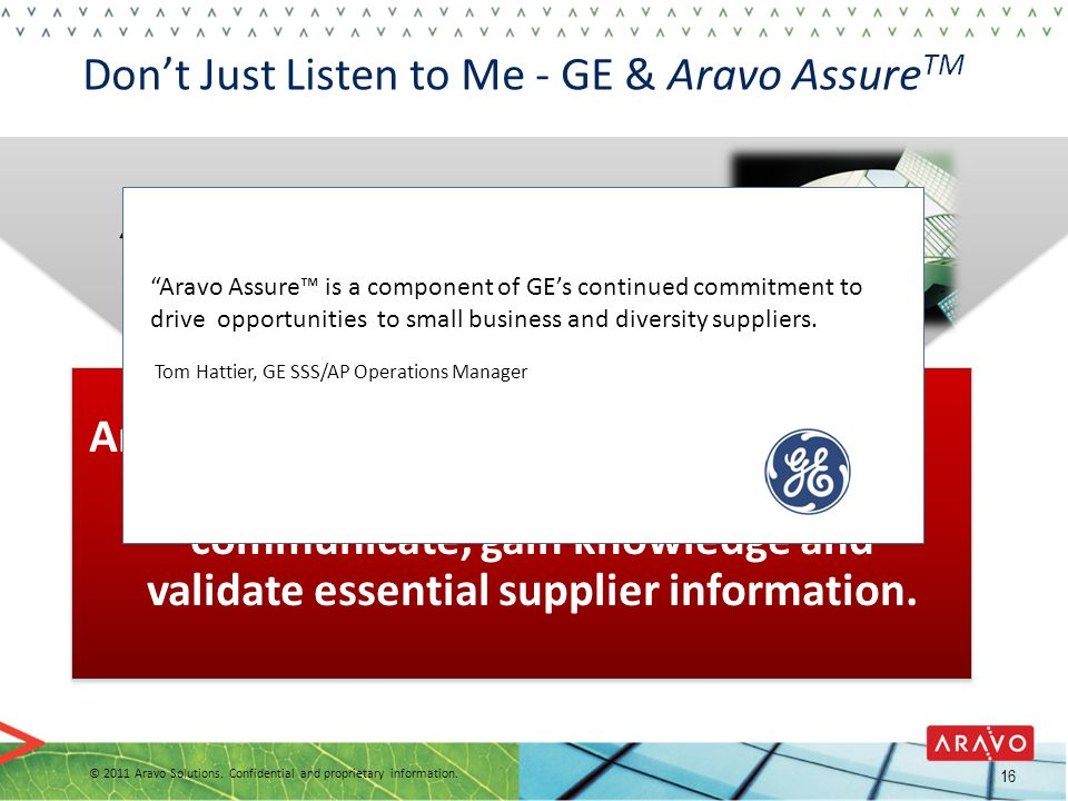 Aravo Assure is an extension to GE's GSL deployment.