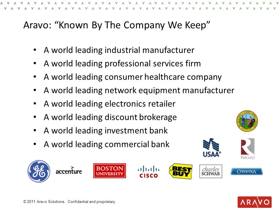 Aravo: Known By The Company We Keep