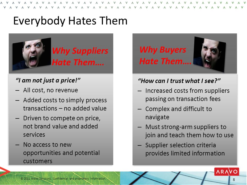Everybody Hates Them Why Buyers Why Suppliers Hate Them…. Hate Them….