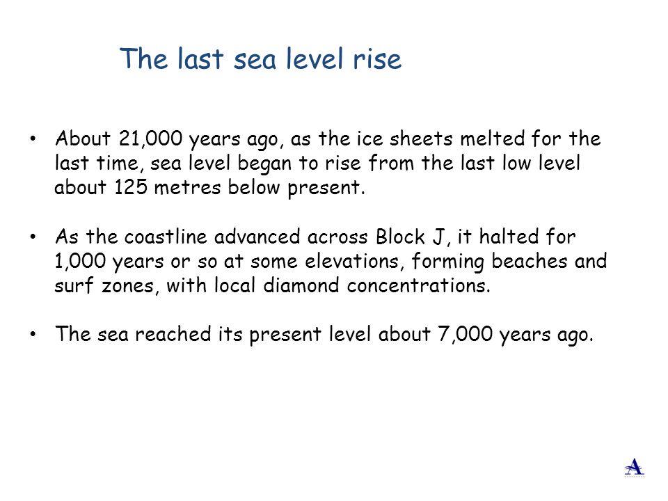 The last sea level rise