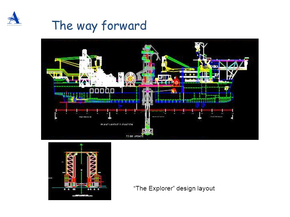 The Explorer design layout