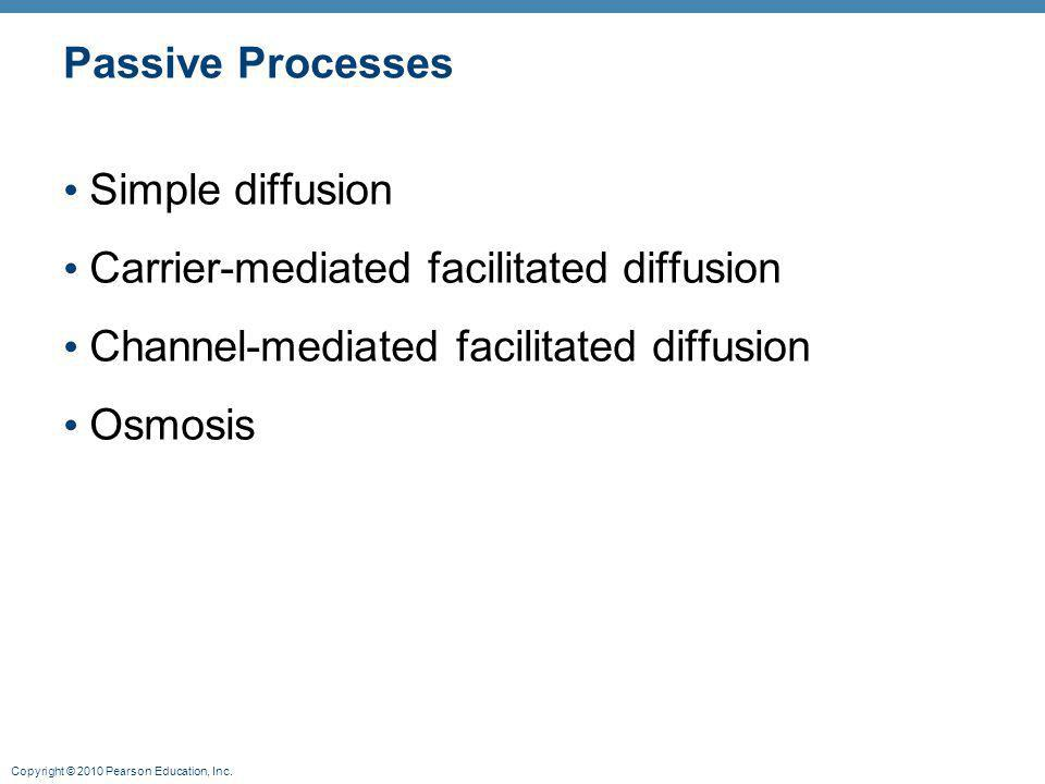 Carrier-mediated facilitated diffusion