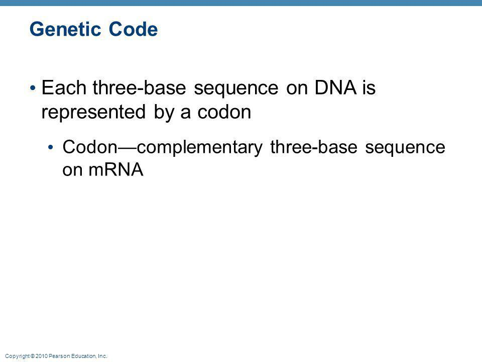 Each three-base sequence on DNA is represented by a codon