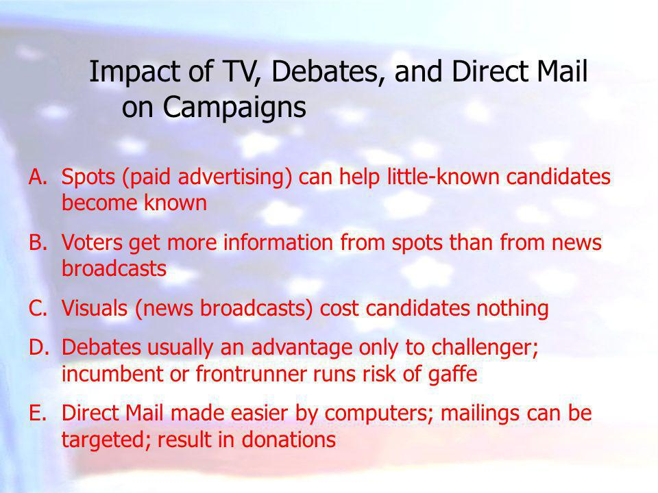 Impact of TV, Debates, and Direct Mail on Campaigns