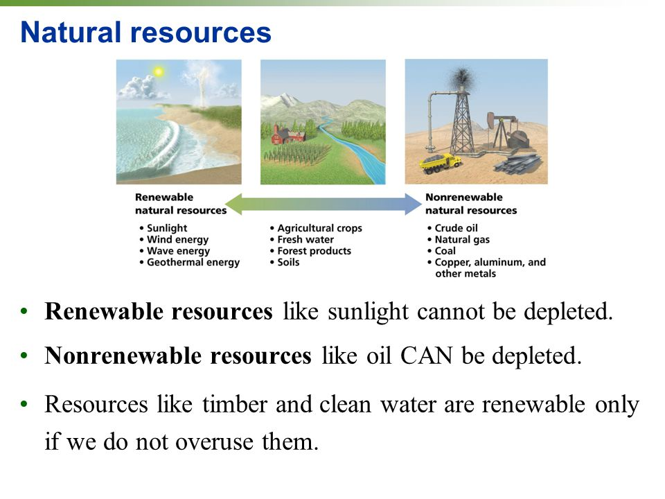 Natural resources Renewable resources like sunlight cannot be depleted. Nonrenewable resources like oil CAN be depleted.