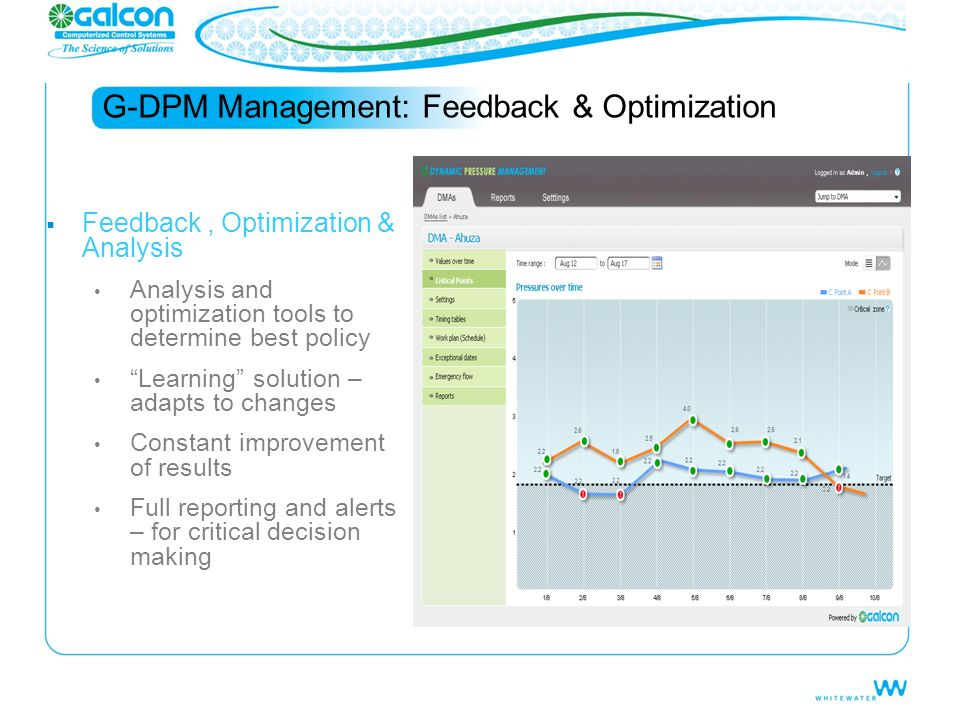 G-DPM Management: Feedback & Optimization