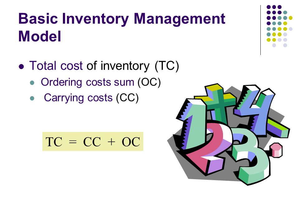 Basic Inventory Management Model