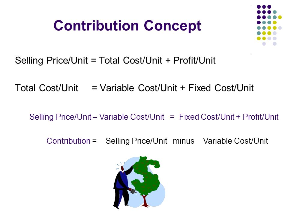 Contribution = Selling Price/Unit minus Variable Cost/Unit