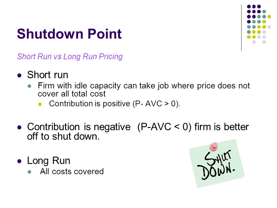 Shutdown Point Short run