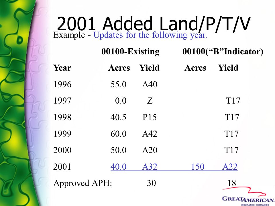 2001 Added Land/P/T/V Example - Updates for the following year.