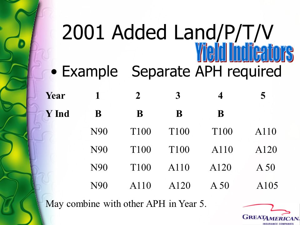 2001 Added Land/P/T/V Yield Indicators Example Separate APH required