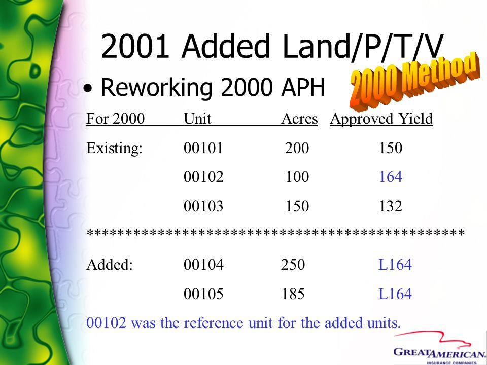 2001 Added Land/P/T/V 2000 Method Reworking 2000 APH