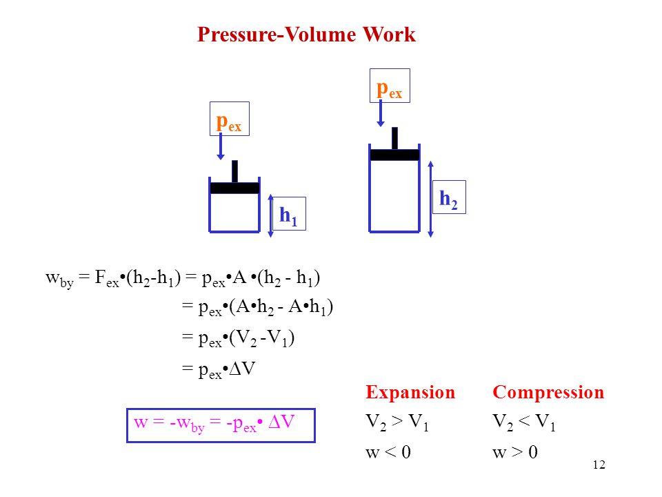 Pressure-Volume Work pex pex h2 h1