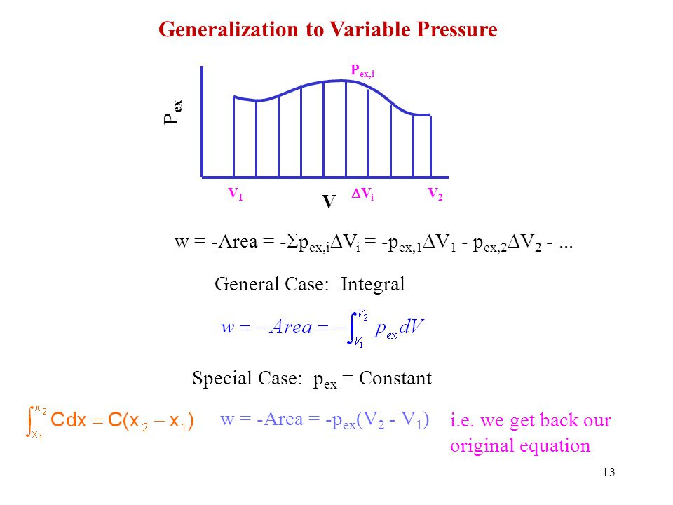 Generalization to Variable Pressure
