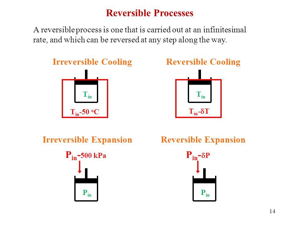 Reversible Processes Pin-500 kPa Pin-P Irreversible Cooling