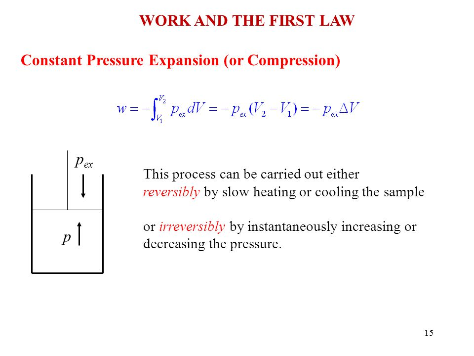 Constant Pressure Expansion (or Compression)