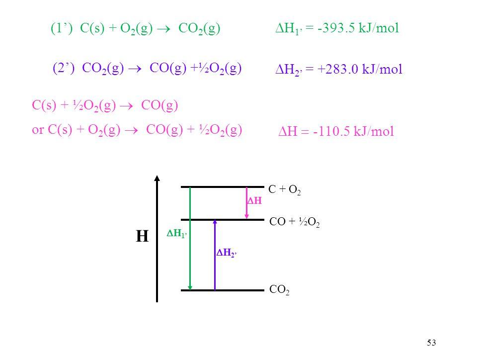 H (1') C(s) + O2(g)  CO2(g) H1' = -393.5 kJ/mol