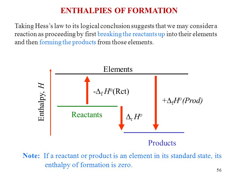 Enthalpies of Formation