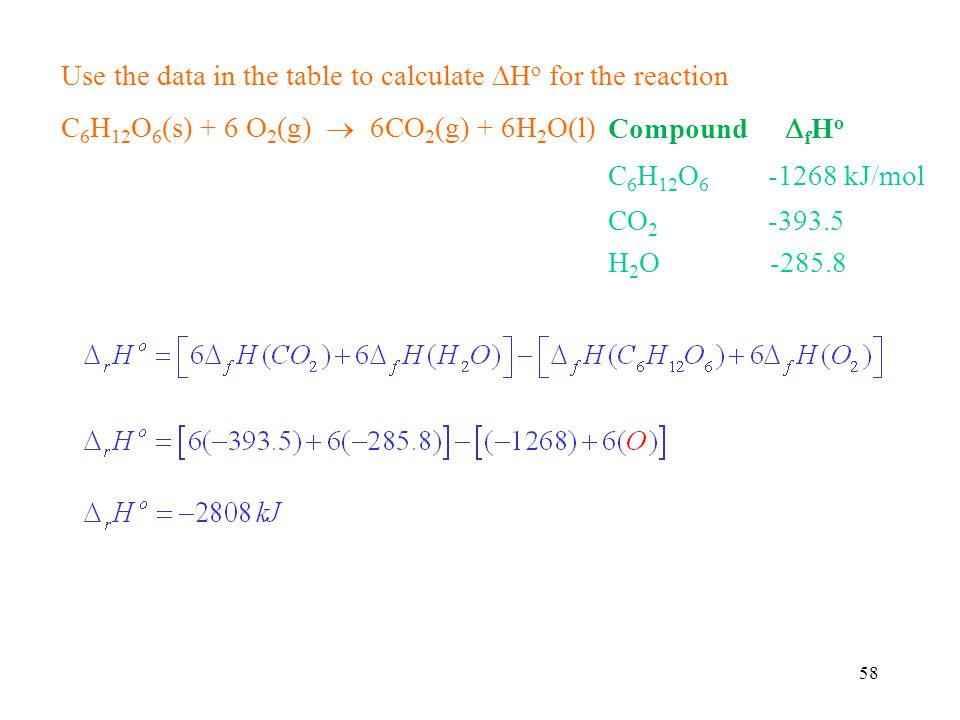 Use the data in the table to calculate Ho for the reaction