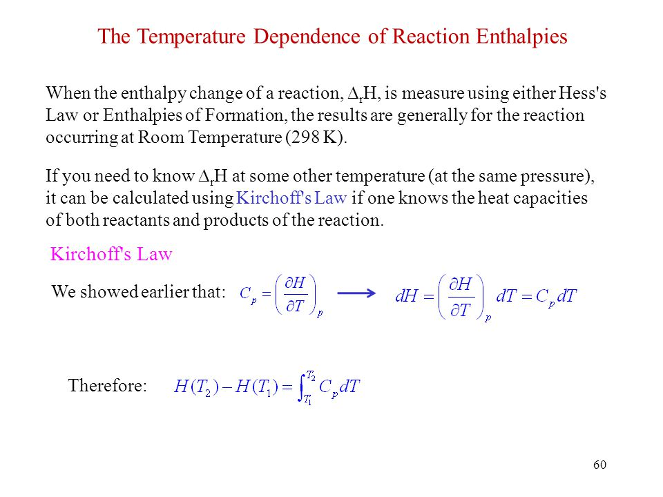 The Temperature Dependence of Reaction Enthalpies