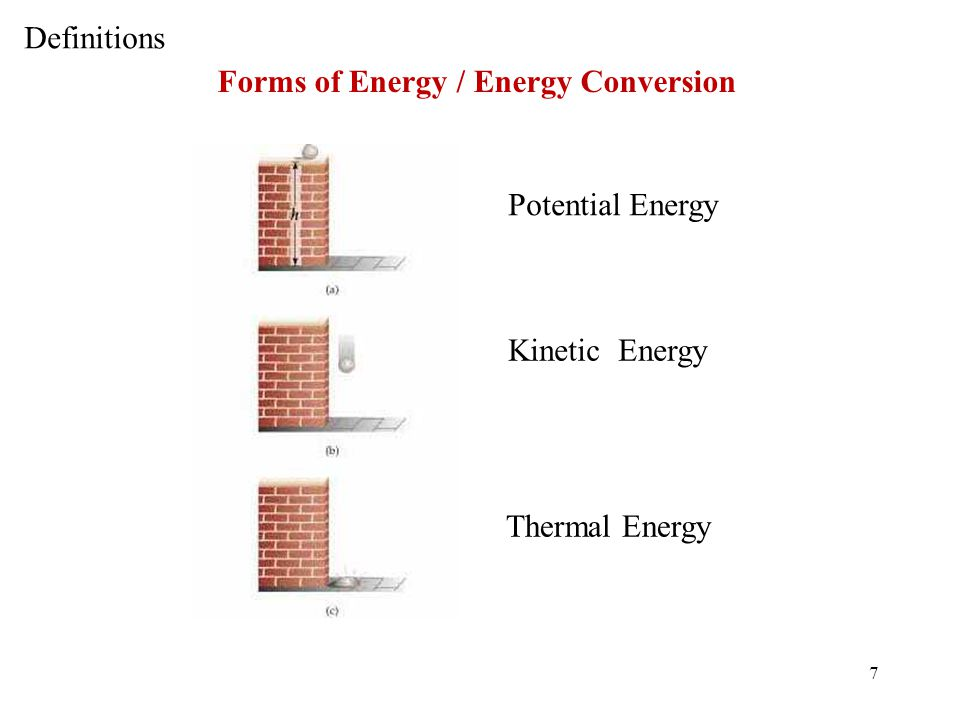 Definitions Forms of Energy / Energy Conversion Potential Energy Kinetic Energy Thermal Energy