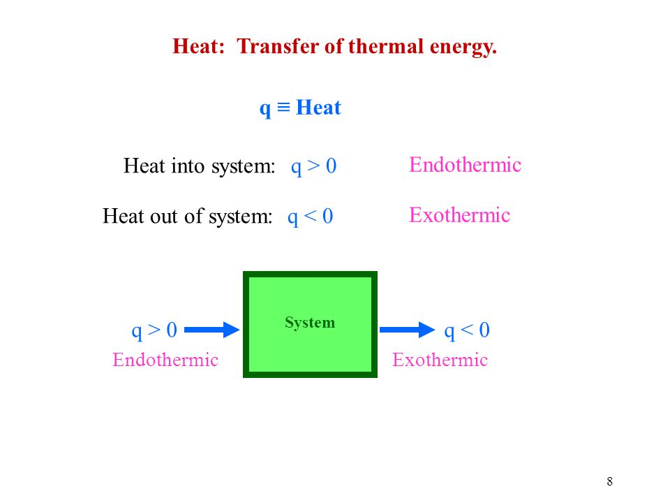 Heat: Transfer of thermal energy.
