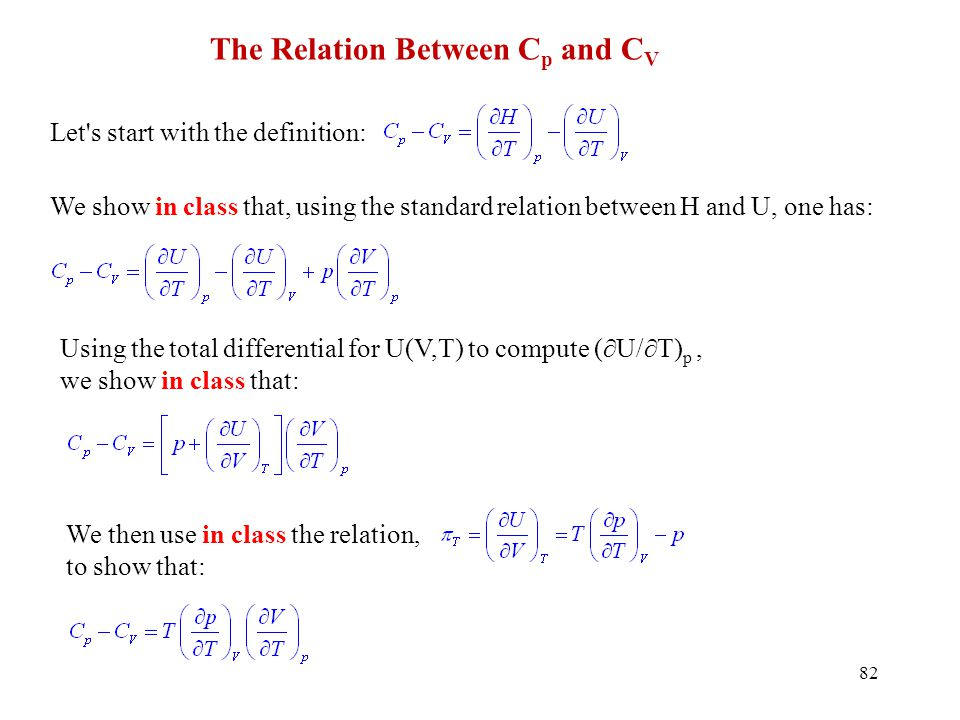 The Relation Between Cp and CV
