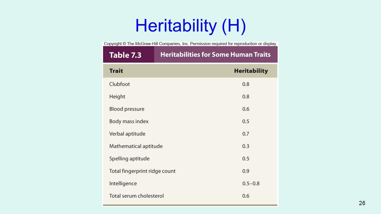 Heritability (H) 26