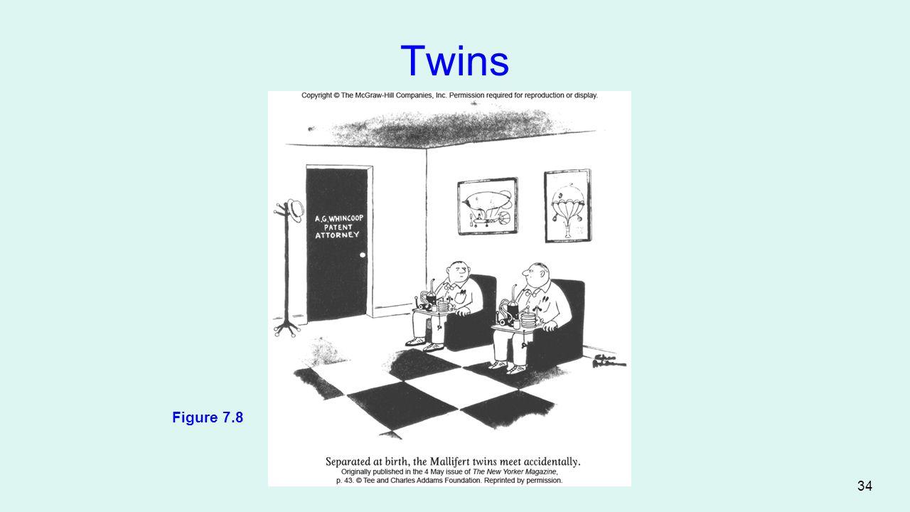 Twins Figure 7.8 34