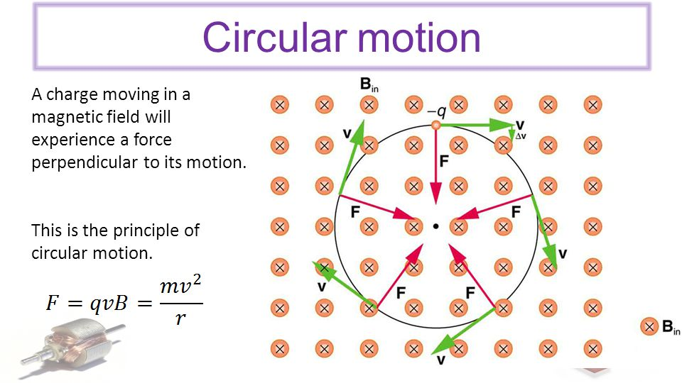 Circular motion A charge moving in a magnetic field will experience a force perpendicular to its motion.